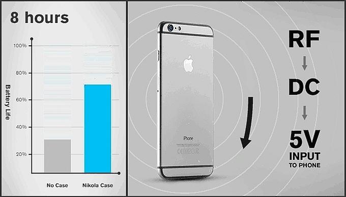 5 технологий, которые смогут увеличить ресурс батареи смартфона - Энергия из сетей Wi-Fi