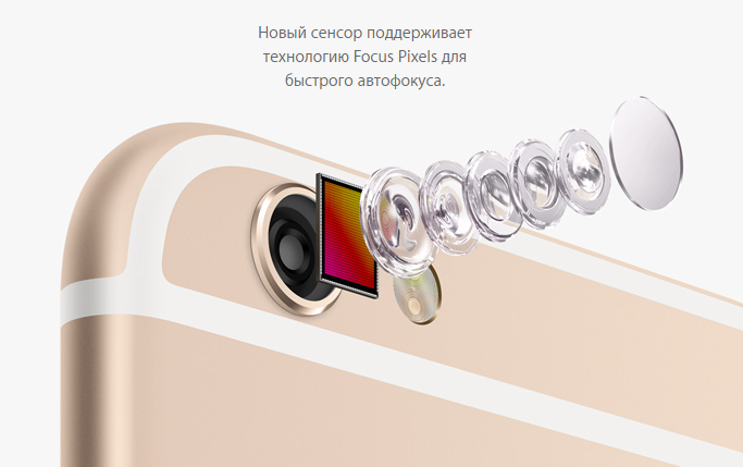 Apple iPhone 6-технология Focus Pixel
