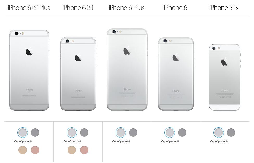 Apple iPhone-сравнение габаритов и расцветок моделей