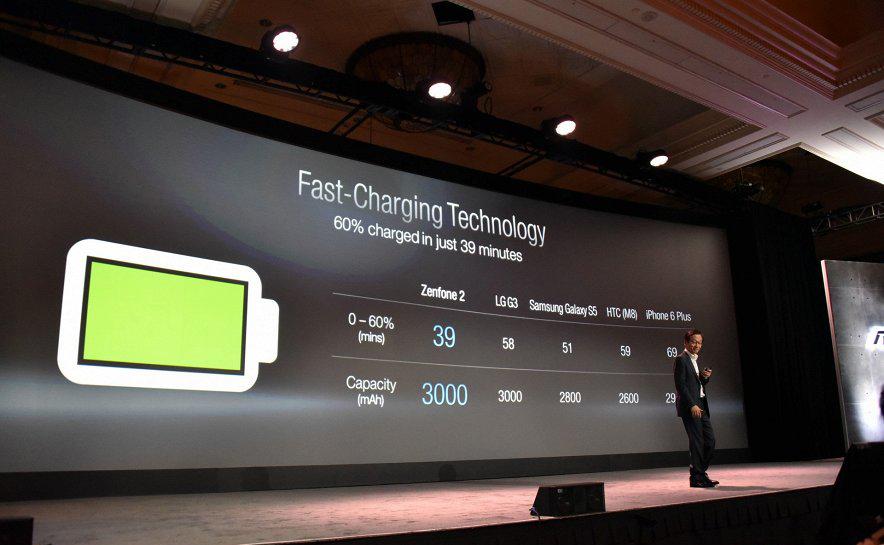 Asus ZenFone 2-технология быстрой зарядки фото с презентации