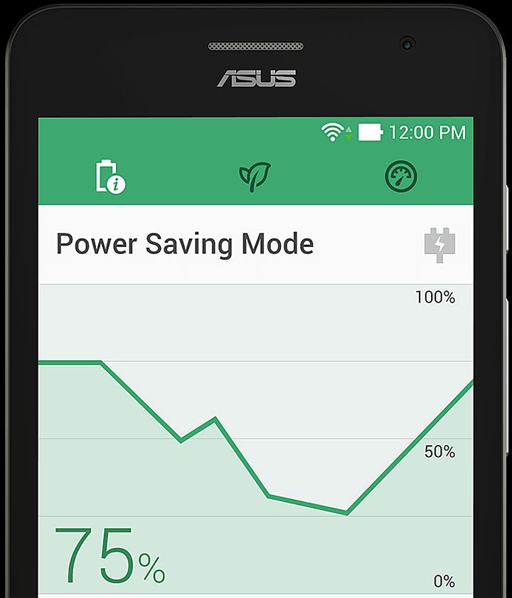 Asus Zenfone 5 A501CG-экономичность