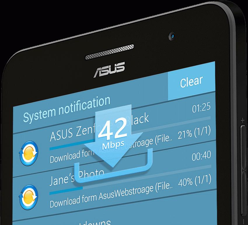 Asus Zenfone 6 A600CG-поддержка стандарта HSPA