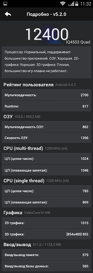 Fly IQ4503 Quad-AnTuTu Benchmark details