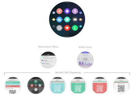 Фото. Стартап недели от АЛЛО. Blocks – первые в мире модульные смарт-часы. Интерфейс 3