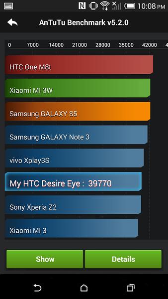 HTC Desire Eye - AntuTu