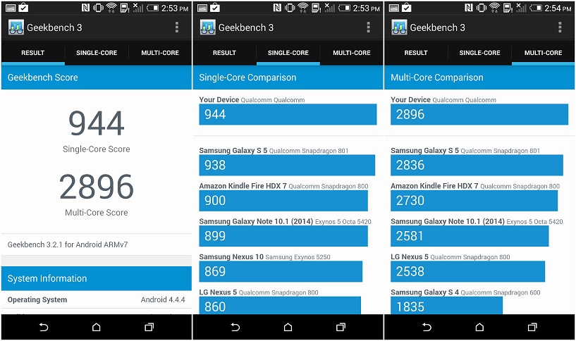 HTC Desire Eye - GeekBench 3