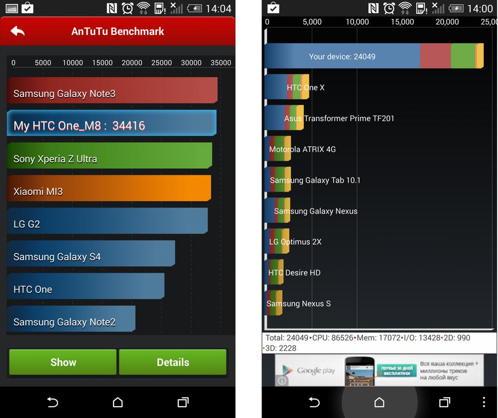 HTC-One-M8-- Antutu