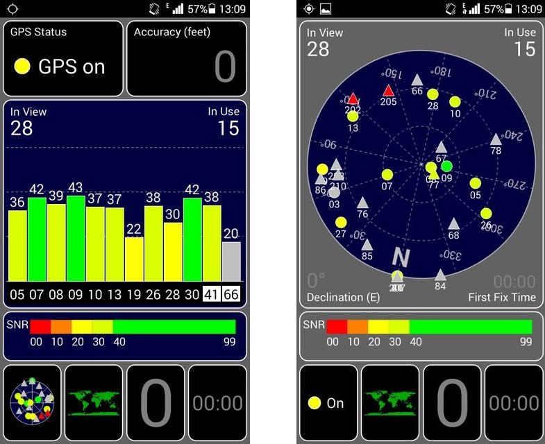 Huawei Ascend G6-U10-беспроводные технологии