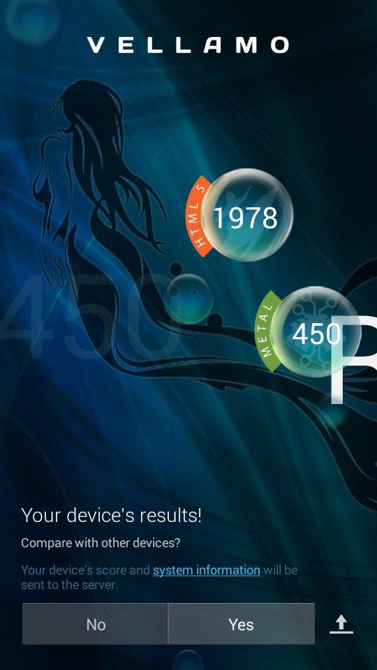 Huawei Ascend G6-U10-тесты производительности