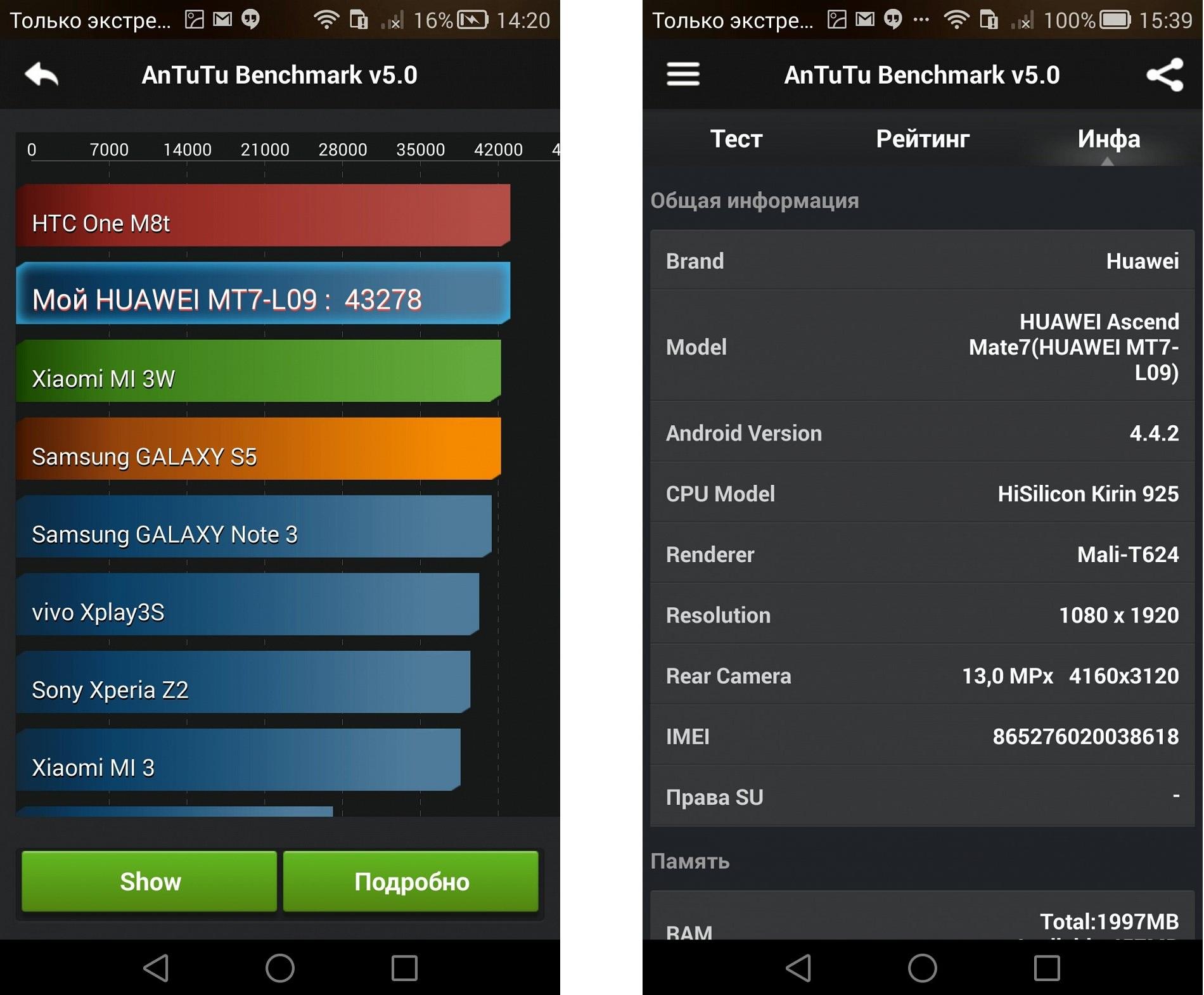 Huawei Ascend Mate 7 - AntuTu
