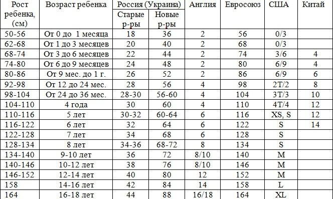 fee6977433c Как правильно подобрать размер одежды для женщин