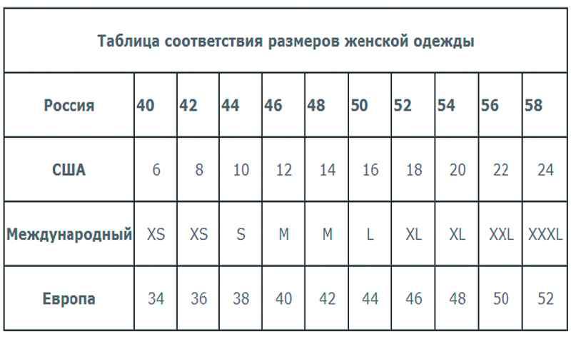 Размеры юбки женские таблица