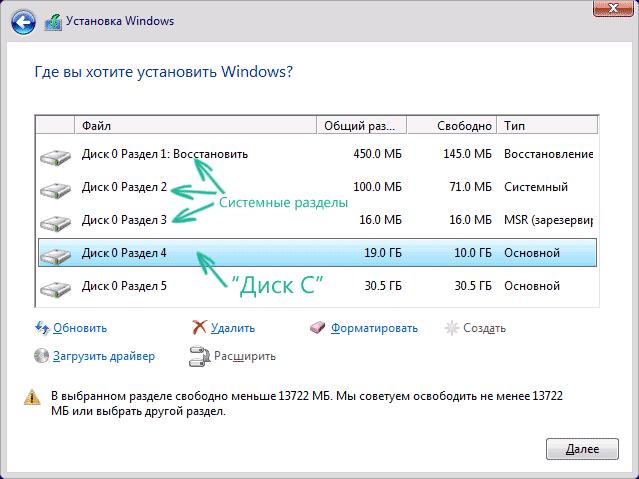 Как установить Windows на ноутбук без оптического привода