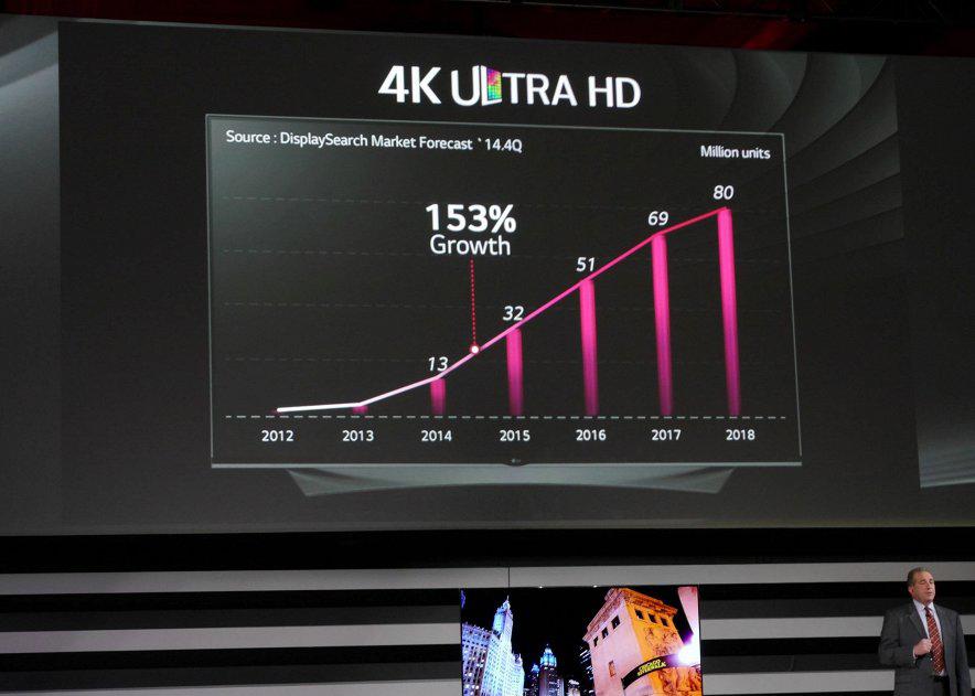 LG-4k tv фото с выставки
