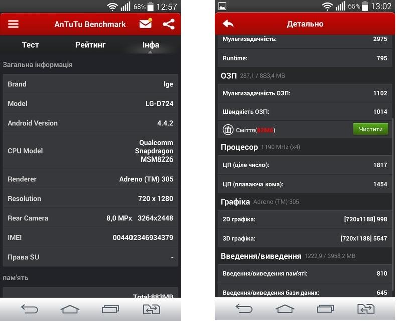 LG G3s Dual D724-общая информация о системе