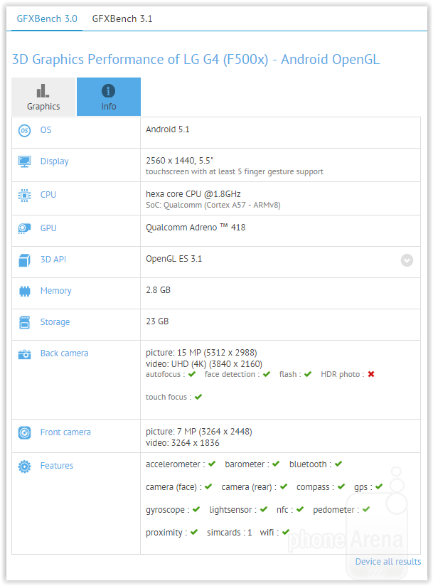 LG G4 F500x-GFXBench