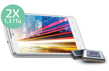 LG L60 Dual X135 Белый-процессор