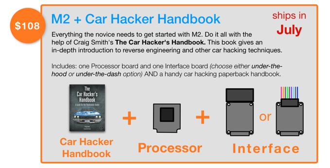 Macchina - универсальный инструмент для диагностики вашего автомобиля – комплект 7