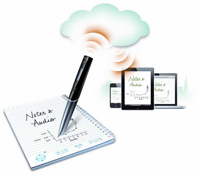 Nomi Smartpen A1 - беспроводные технологии