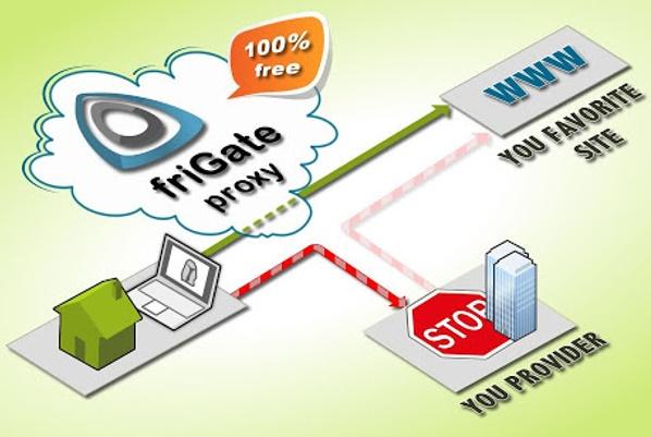 Обходим блокировку сайтов на десктопах и смартфонах – FriGate Proxy