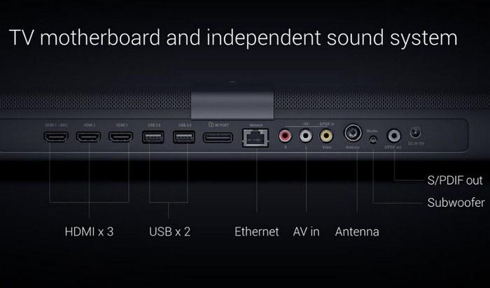 Обзор Xiaomi Mi TV 4 ультратонкий модульный телевизор – Порты подключения
