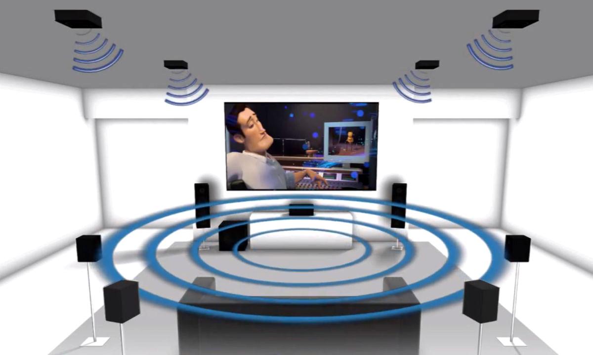 Обзор Xiaomi Mi TV 4 ультратонкий модульный телевизор – Технология Dolby Atmos