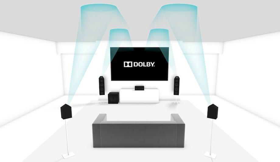 Обзор Xiaomi Mi TV 4 ультратонкий модульный телевизор – Технология звучания Dolby Atmos