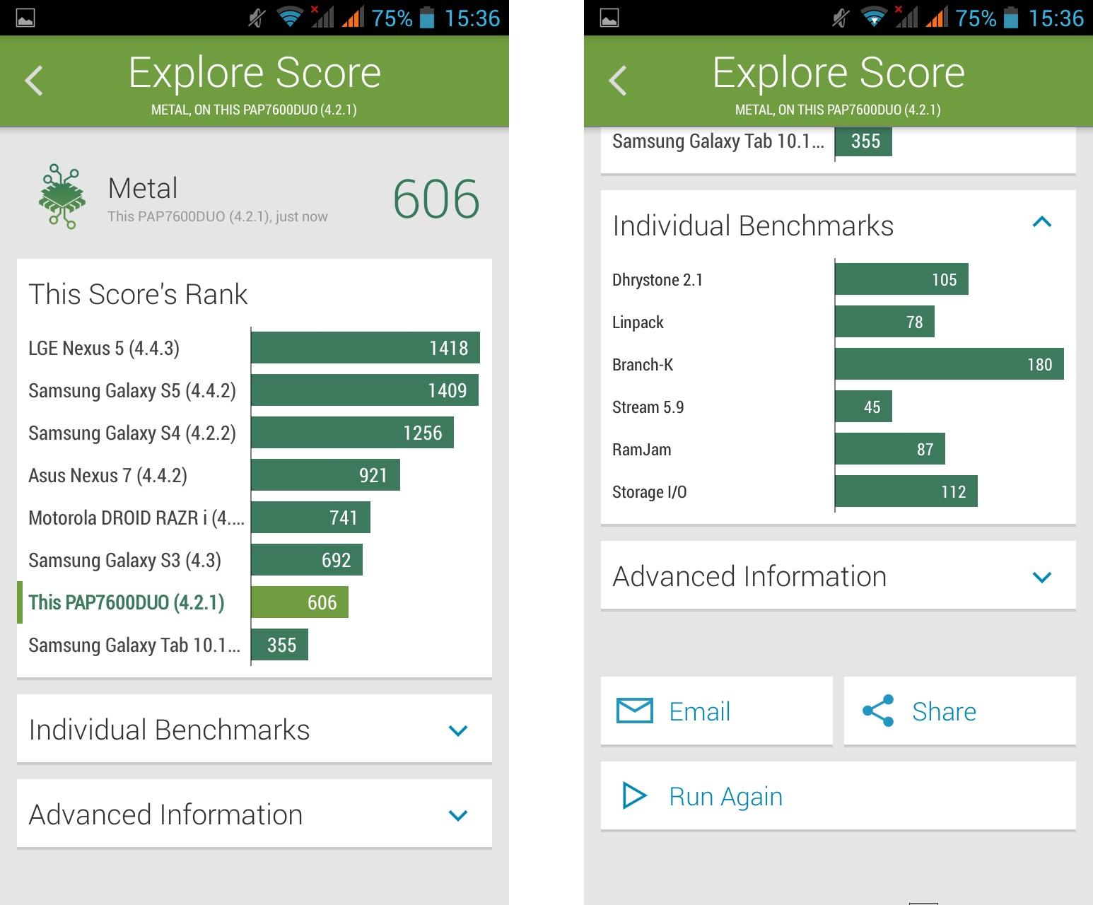 Prestigio MultiPhone 7600 Dual Sim-тесты производительности