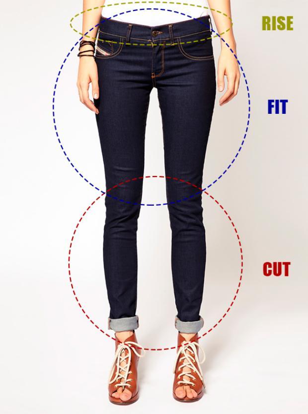 Путеводитель по джинсам – как выбрать свою идеальную пару – Строение джинсов
