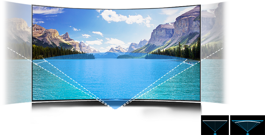 Samsung Curved TV - Выгнутый экран