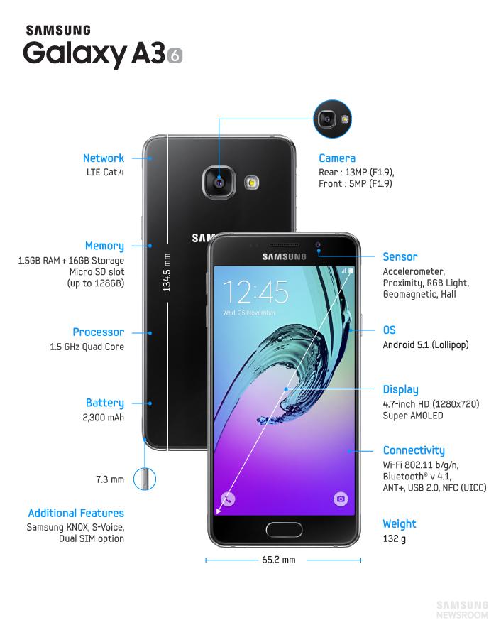 Samsung Galaxy A3 (2016)-технические спецификации