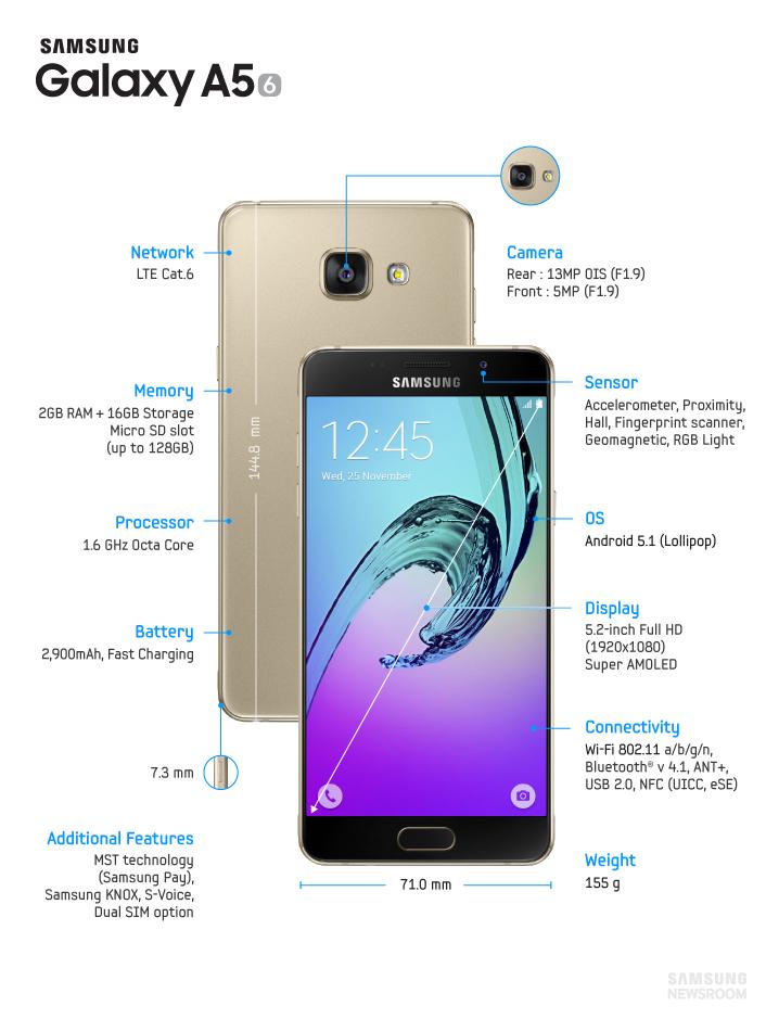 Samsung Galaxy A5 (2016)-технические спецификации