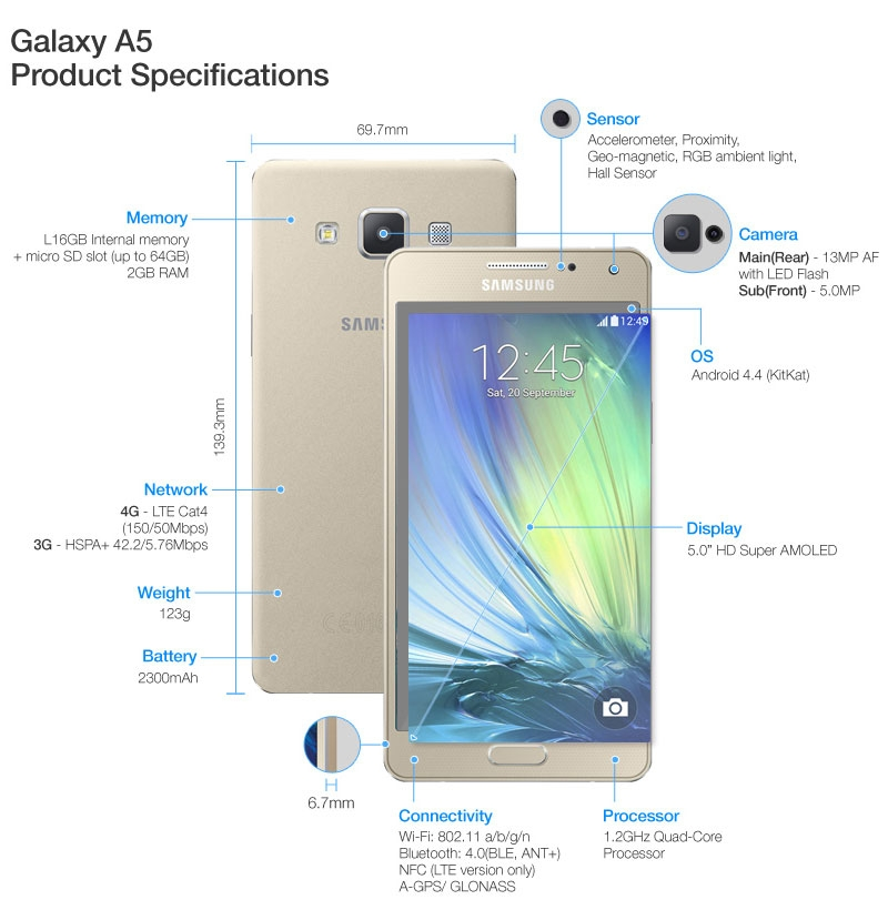 Samsung Galaxy A5 A500-технические особенности