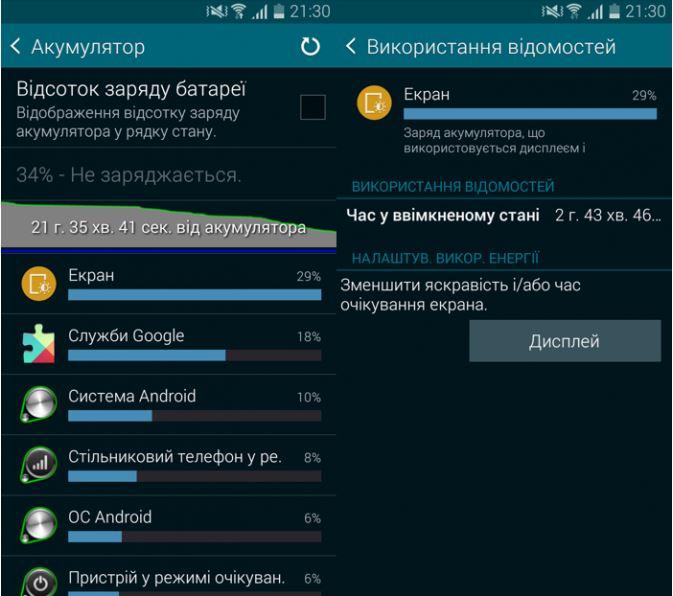 Samsung Galaxy Alpha-энергосбережение