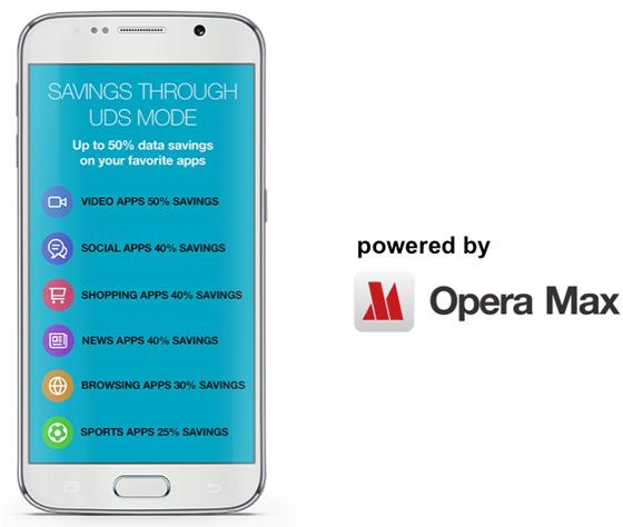 Samsung Galaxy J2-технология сжатия данных