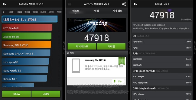 Samsung Galaxy Note Edge -AnTuTu