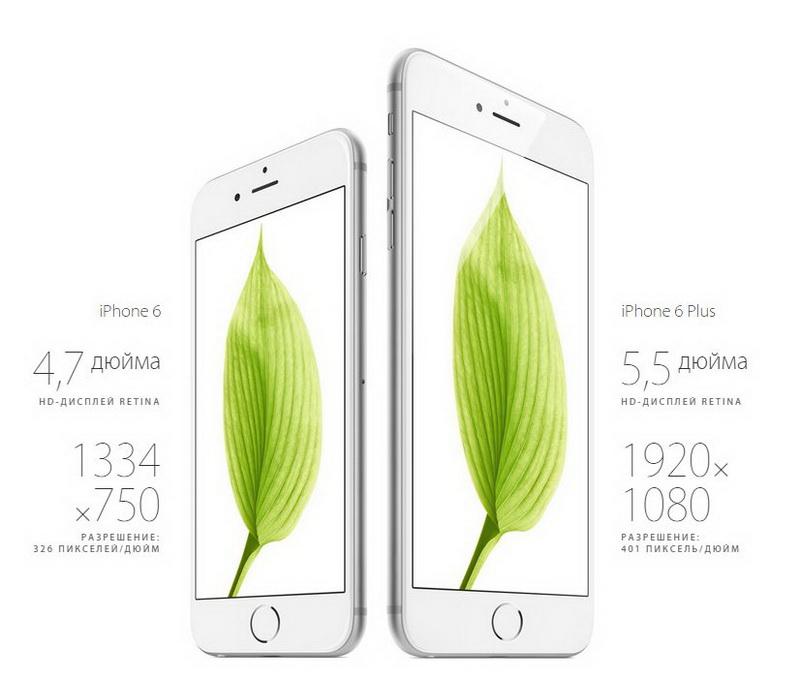 Самые интересные смартфоны 2014 года - iPhone 6 и iPhone 6 Plus (экраны)