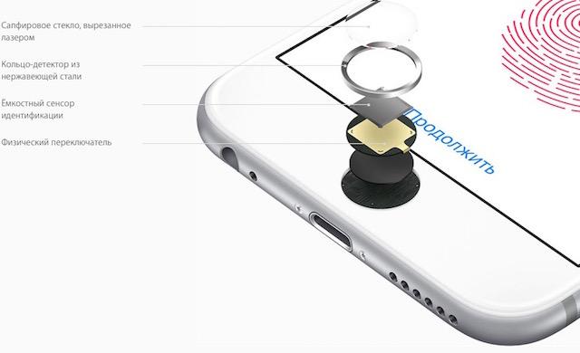 Touch ID-биометрический сенсор
