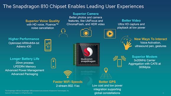 Qualcomm показала новые Snapdragon 808 и 810